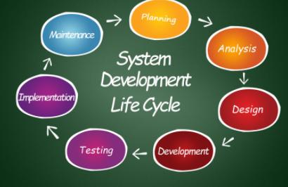 System Development Life Circle
